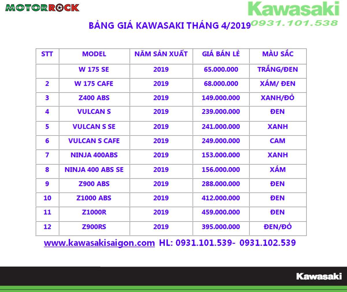 Bảng giá Kawasaki 2019